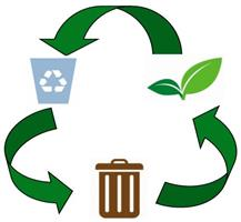 "Link to ""Learn More about Garbage and Recycling in your City"""