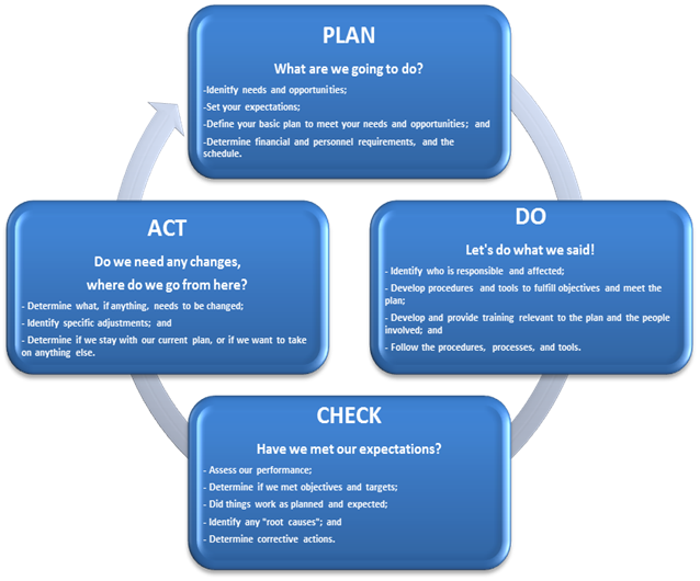 Solano County - What is Continuous Quality Improvement (CQI)?