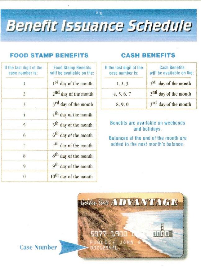 Link Food Stamps